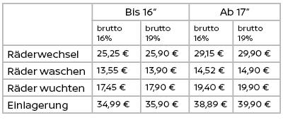 Preise Räderwechsel